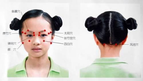 眼保健操对青少年视力矫正的作用分析
